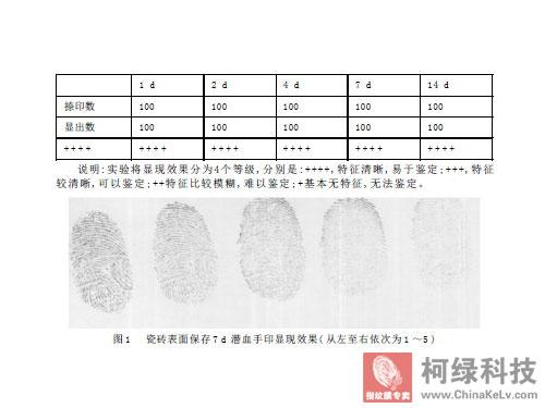 碘银板转印显现指纹纹路的原理
